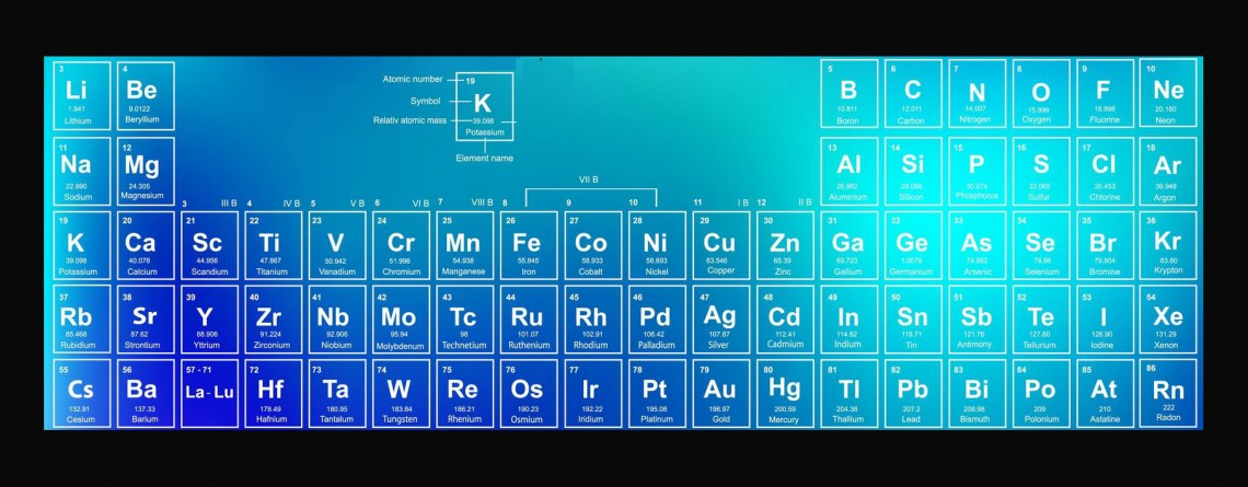 Xrf research composition analysis by x ray fluorescence periodic table urtaz Images